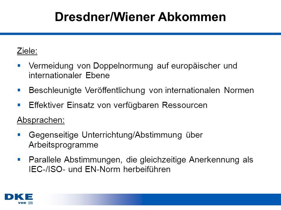 Dresdner/Wiener Abkommen Ziele: Vermeidung von Doppelnormung auf europäischer und internationaler Ebene Beschleunigte Veröffentlichung von internationalen Normen Effektiver Einsatz von verfügbaren Ressourcen Absprachen: Gegenseitige Unterrichtung/Abstimmung über Arbeitsprogramme Parallele Abstimmungen, die gleichzeitige Anerkennung als IEC-/ISO- und EN-Norm herbeiführen
