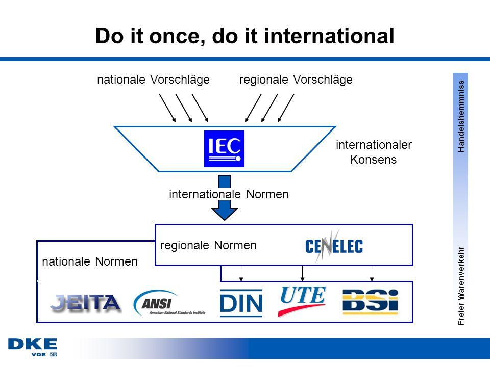 Do it once, do it international nationale Vorschläge Freier Warenverkehr Handelshemmniss regionale Vorschläge internationaler Konsens nationale Normen internationale Normen regionale Normen