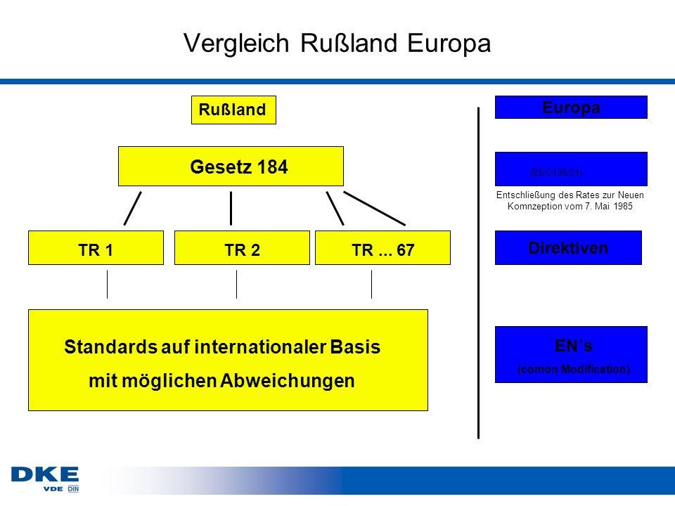 Vergleich Rußland Europa Rußland Gesetz 184 TR 1TR 2TR...
