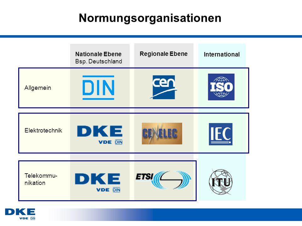 Normungsorganisationen Nationale Ebene Bsp.
