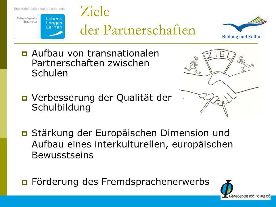 5 Ziele der Partnerschaften Aufbau von transnationalen Partnerschaften zwischen Schulen Verbesserung der Qualität der Schulbildung Stärkung der Europäischen Dimension und Aufbau eines interkulturellen, europäischen Bewusstseins Förderung des Fremdsprachenerwerbs