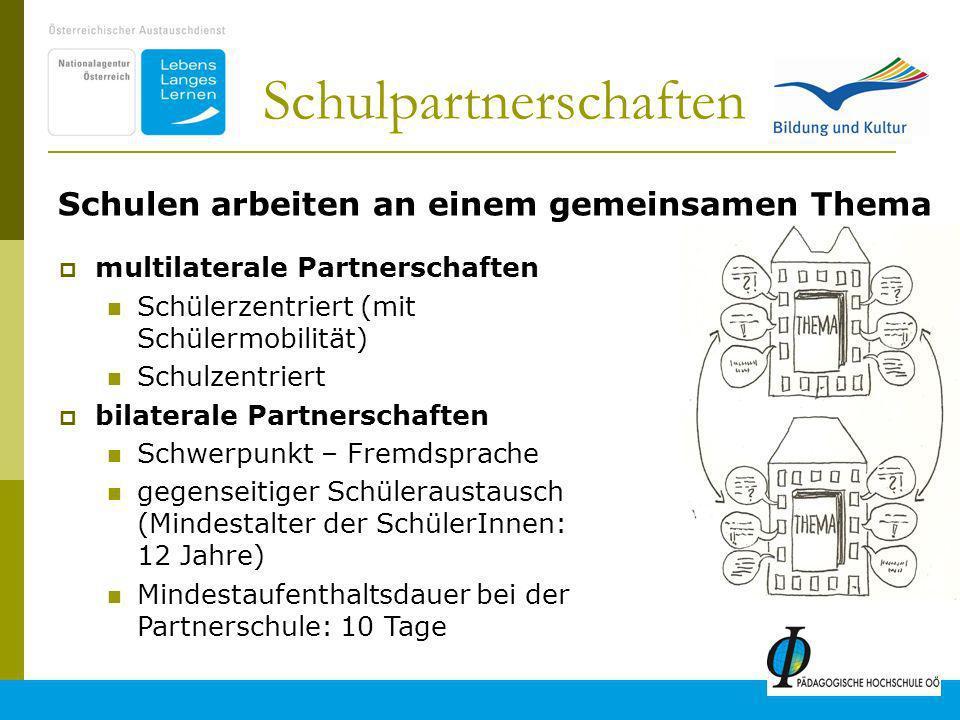 8 Schulpartnerschaften Schulen arbeiten an einem gemeinsamen Thema multilaterale Partnerschaften Schülerzentriert (mit Schülermobilität) Schulzentriert bilaterale Partnerschaften Schwerpunkt – Fremdsprache gegenseitiger Schüleraustausch (Mindestalter der SchülerInnen: 12 Jahre) Mindestaufenthaltsdauer bei der Partnerschule: 10 Tage