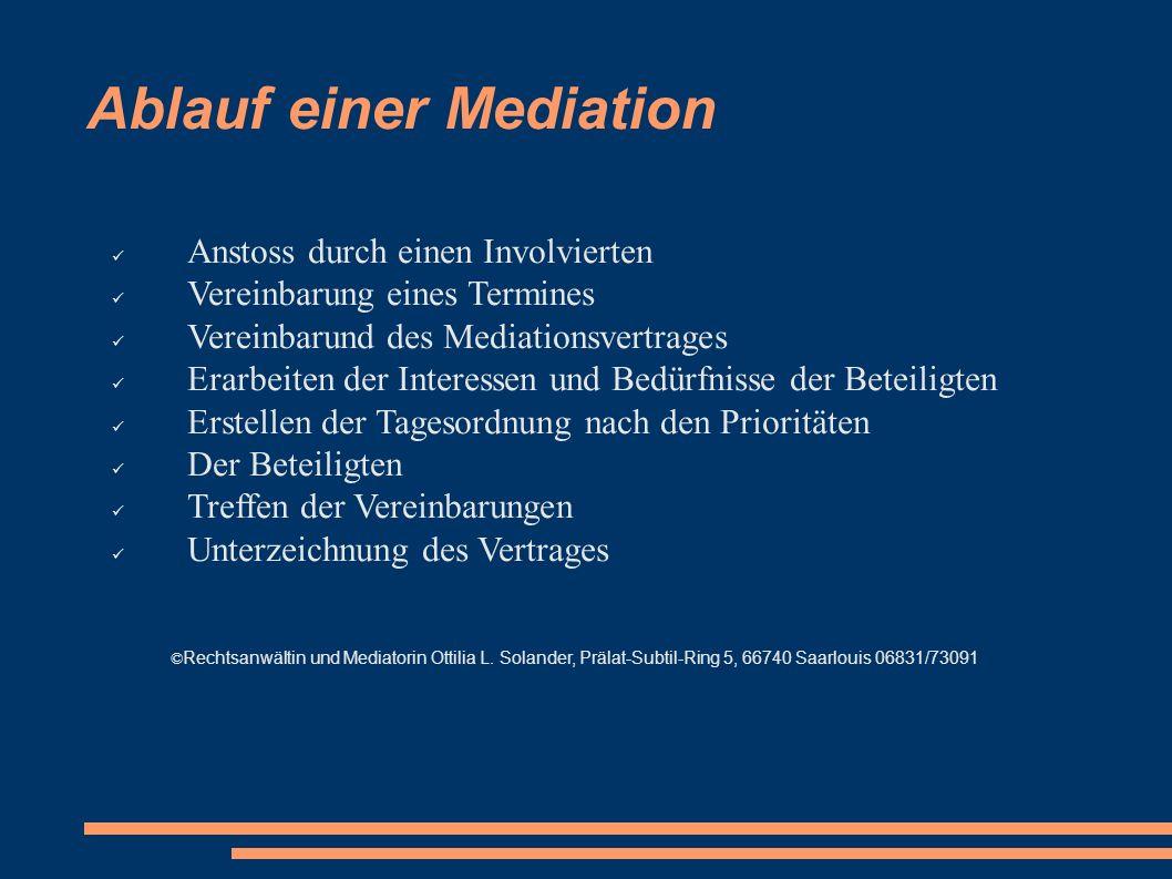 Ablauf einer Mediation Anstoss durch einen Involvierten Vereinbarung eines Termines Vereinbarund des Mediationsvertrages Erarbeiten der Interessen und