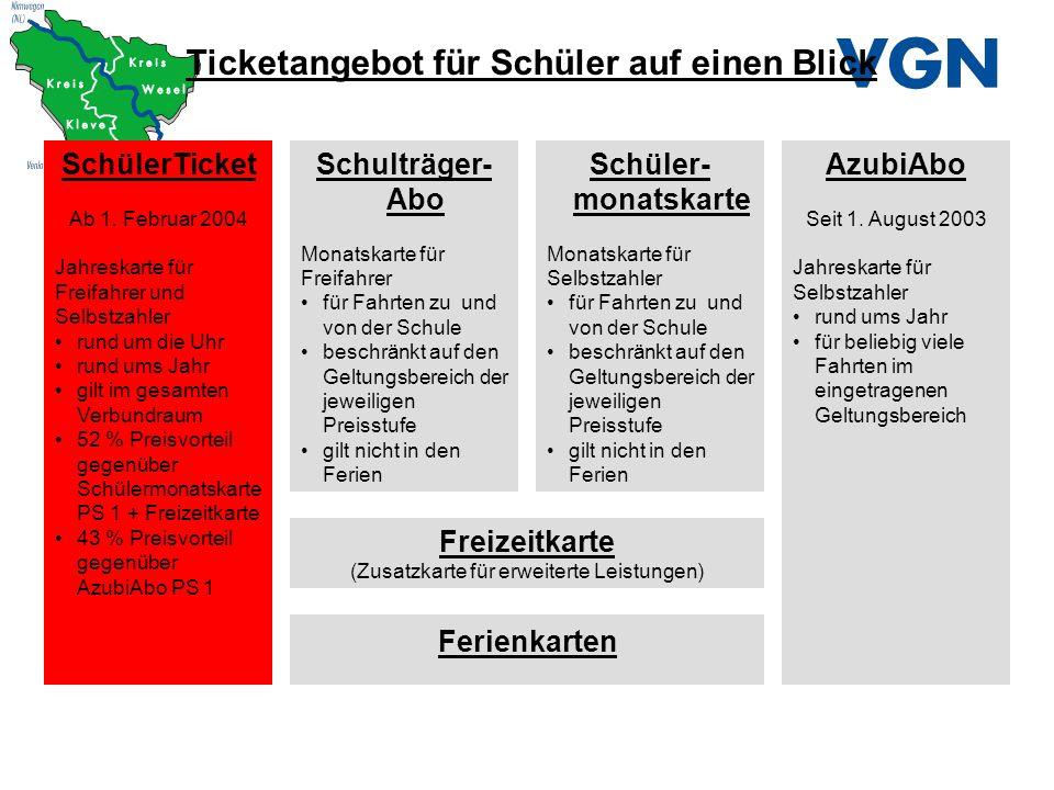 Ticketangebot für Schüler auf einen Blick SchülerTicket Ab 1. Februar 2004 Jahreskarte für Freifahrer und Selbstzahler rund um die Uhr rund ums Jahr g