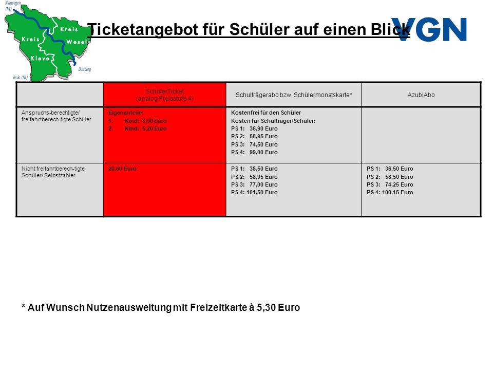 * Auf Wunsch Nutzenausweitung mit Freizeitkarte à 5,30 Euro SchülerTicket (analog Preisstufe 4) Schulträgerabo bzw. Schülermonatskarte*AzubiAbo Anspru