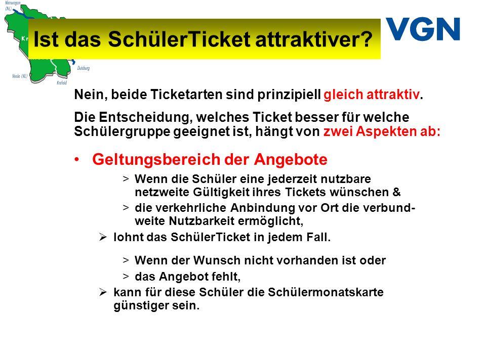 Welches Ticket ist für wen geeignet.