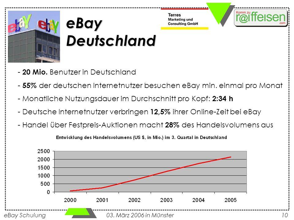 eBay Schulung 03. März 2006 in Münster10 - 20 Mio. Benutzer in Deutschland - 55% der deutschen Internetnutzer besuchen eBay min. einmal pro Monat - Mo