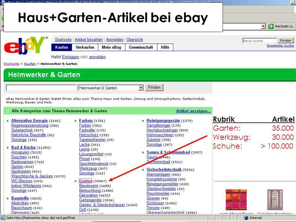 eBay Schulung 03. März 2006 in Münster13 Rubrik Artikel Garten: 35.000 Werkzeug: 30.000 Schuhe: > 100.000 Haus+Garten-Artikel bei ebay