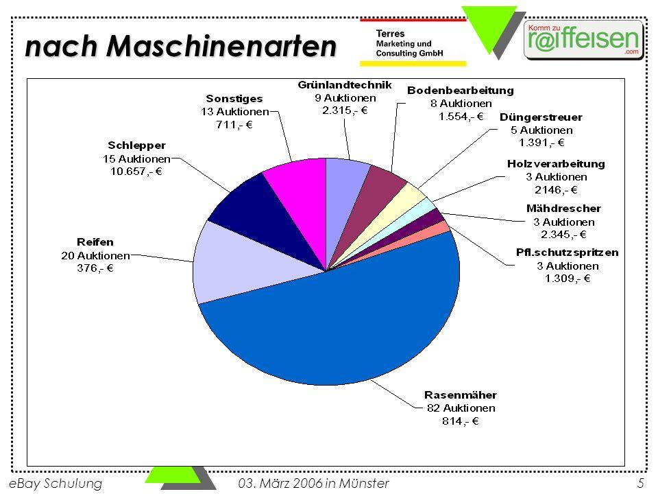 eBay Schulung 03. März 2006 in Münster5 nach Maschinenarten