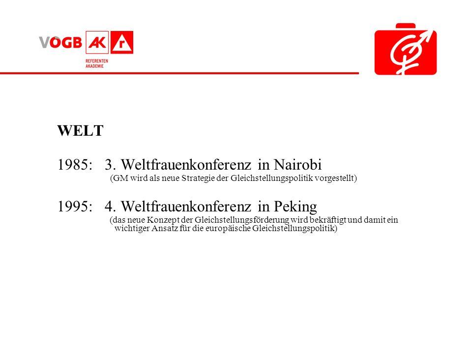 EUROPA 1991: 3.Europ. Aktionsprogramm für Chancengleichheit 1996: 4.