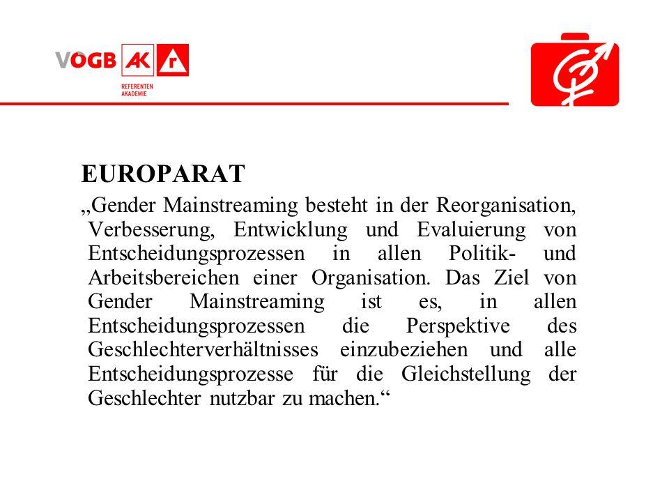 Amsterdamer Vertrag Art 2: Die Förderung der Gleichstellung von Männern und Frauen ist eine der Aufgaben der Europäischen Gemeinschaft.