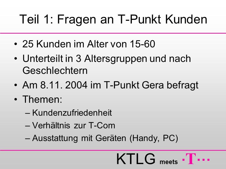 KTLG meets. T … Teil 1: Fragen an T-Punkt Kunden 25 Kunden im Alter von 15-60 Unterteilt in 3 Altersgruppen und nach Geschlechtern Am 8.11. 2004 im T-