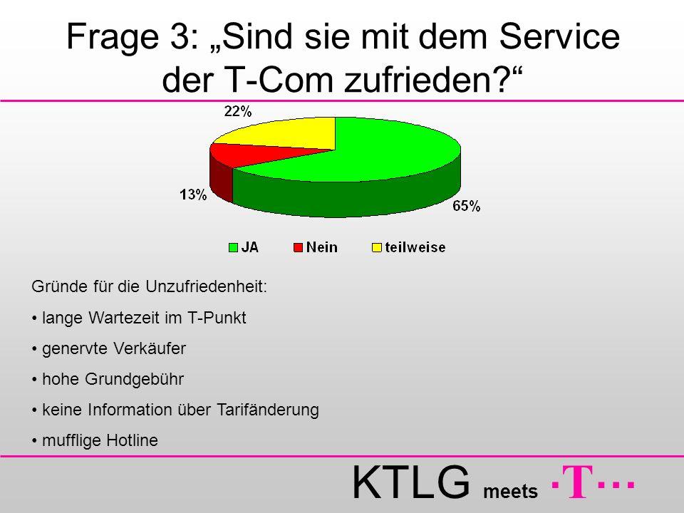KTLG meets. T … Frage 3: Sind sie mit dem Service der T-Com zufrieden? Gründe für die Unzufriedenheit: lange Wartezeit im T-Punkt genervte Verkäufer h