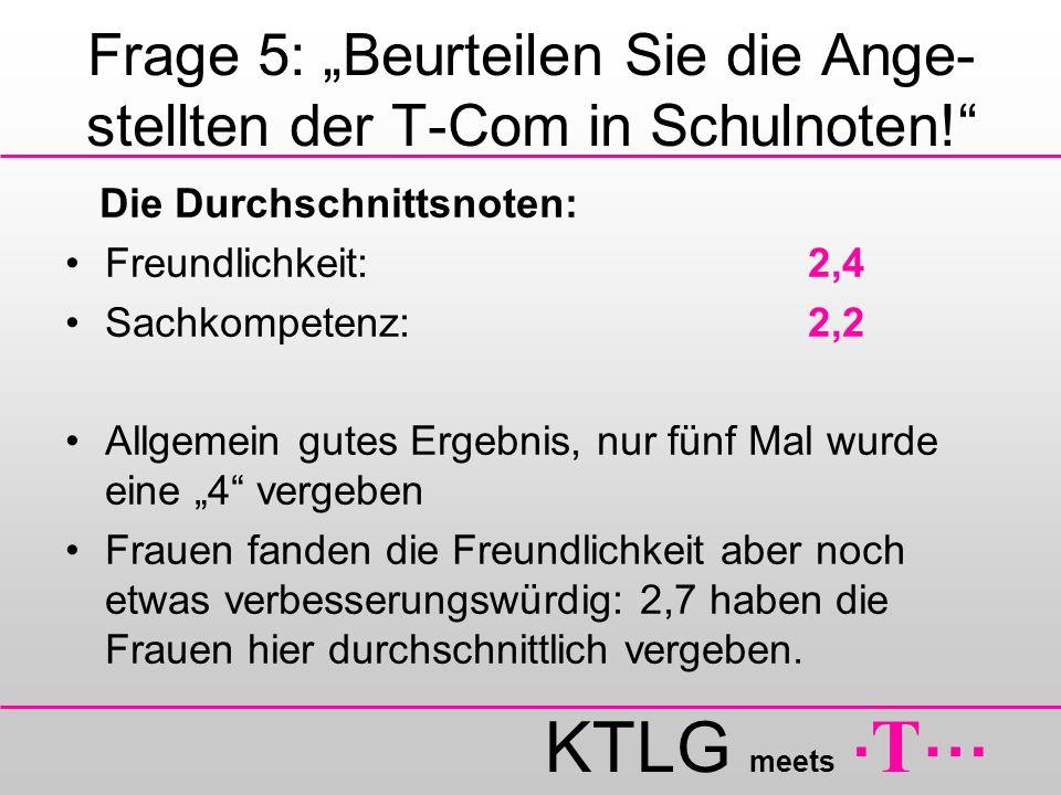 KTLG meets. T … Frage 5: Beurteilen Sie die Ange- stellten der T-Com in Schulnoten! Die Durchschnittsnoten: Freundlichkeit:2,4 Sachkompetenz:2,2 Allge