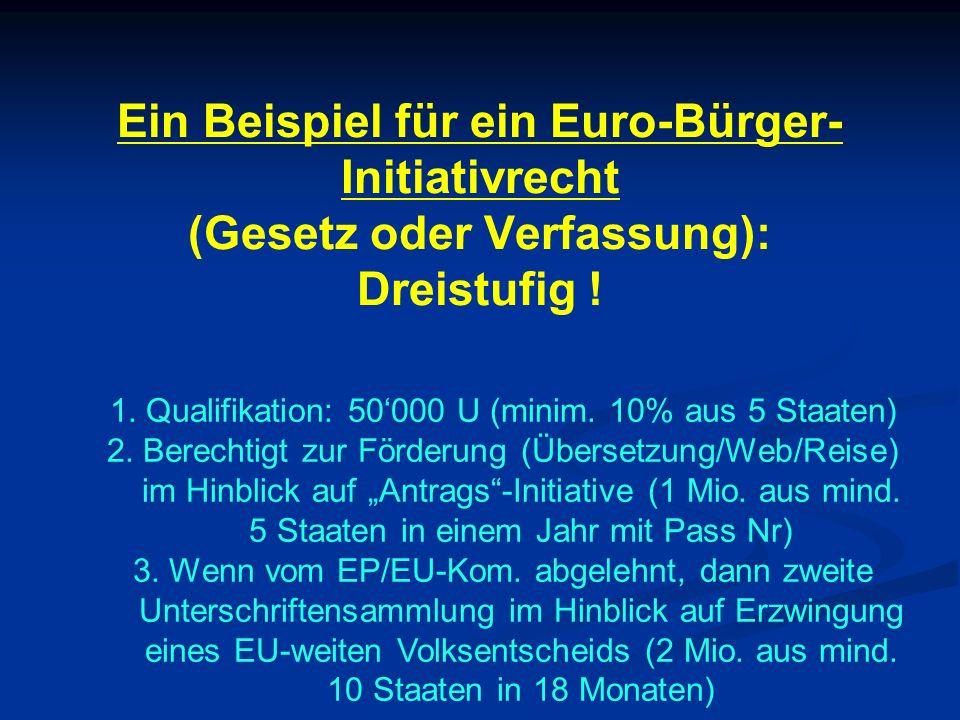 Ein Beispiel für ein Euro-Bürger- Initiativrecht (Gesetz oder Verfassung): Dreistufig ! 1.Qualifikation: 50000 U (minim. 10% aus 5 Staaten) 2.Berechti