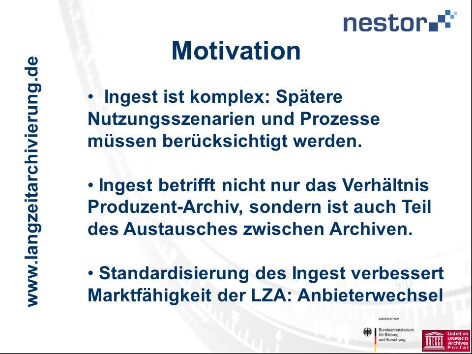 www.langzeitarchivierung.de IWI Motivation Ingest ist komplex: Spätere Nutzungsszenarien und Prozesse müssen berücksichtigt werden.