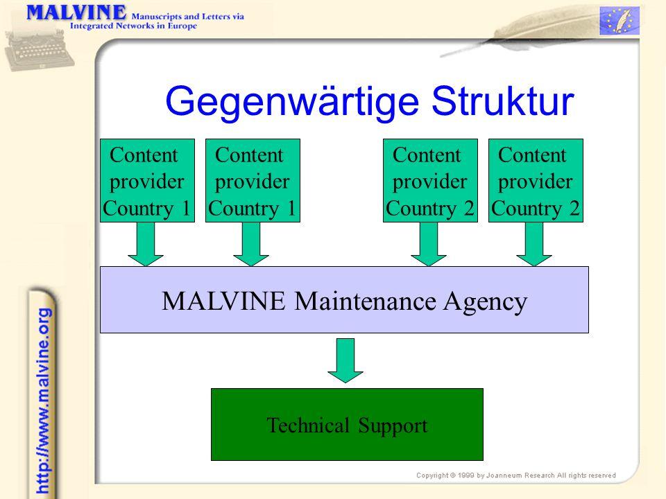 Gegenwärtige Struktur Content provider Country 1 Content provider Country 1 Content provider Country 2 Content provider Country 2 MALVINE Maintenance