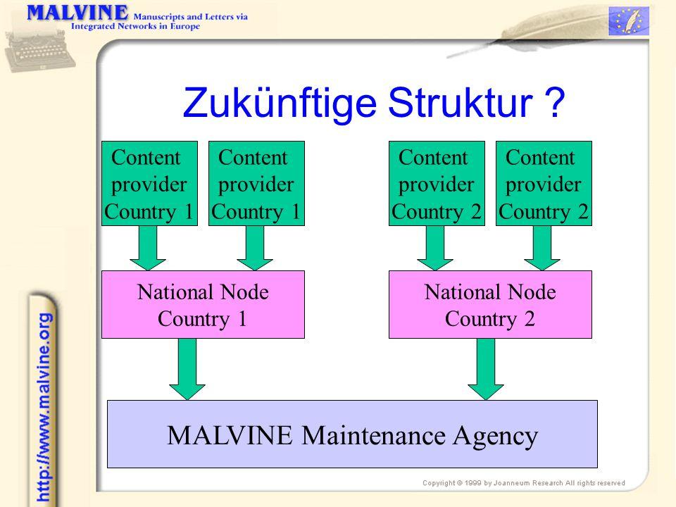 Zukünftige Struktur ? Content provider Country 1 Content provider Country 1 Content provider Country 2 Content provider Country 2 National Node Countr