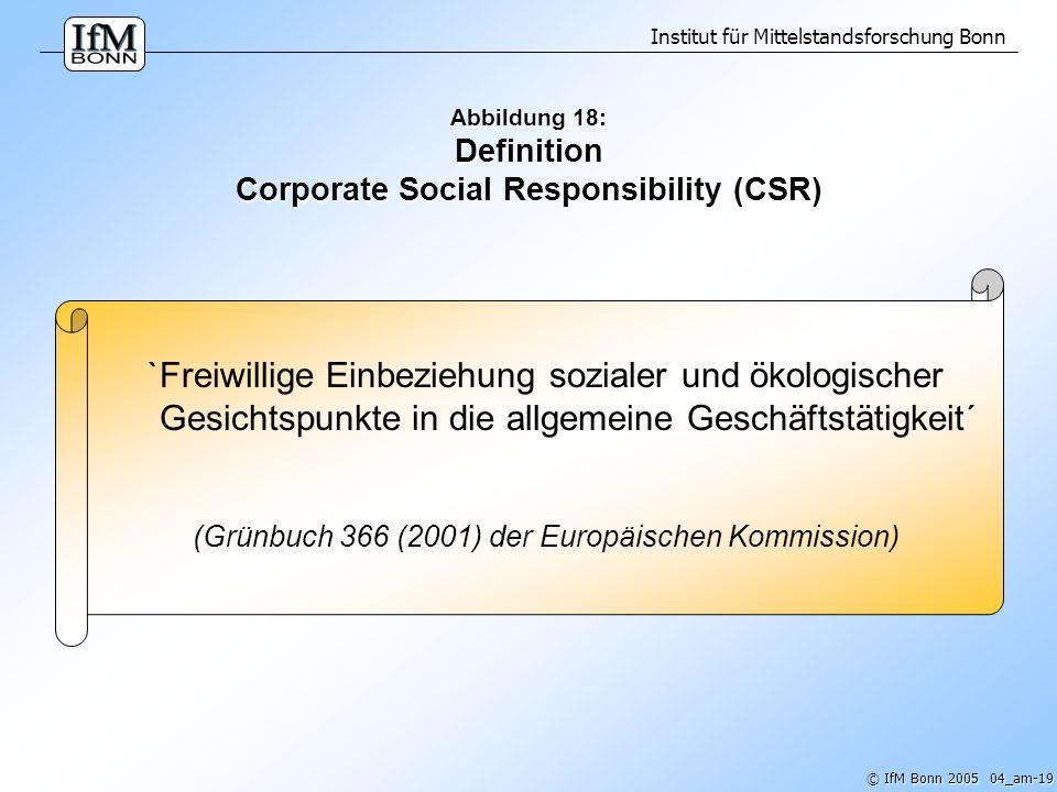 Institut für Mittelstandsforschung Bonn © IfM Bonn 2005 04_am-19 Abbildung 18: Definition Corporate Social Responsibility (CSR) `Freiwillige Einbezieh