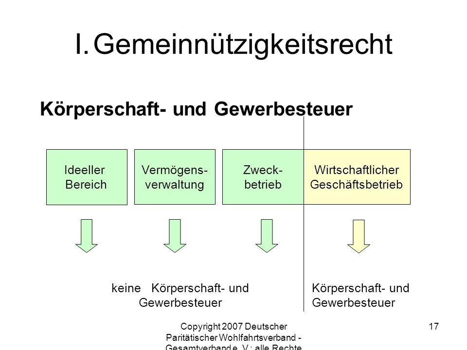 Copyright 2007 Deutscher Paritätischer Wohlfahrtsverband - Gesamtverband e. V.; alle Rechte vorbehalten 17 Körperschaft- und Gewerbesteuer Ideeller Be