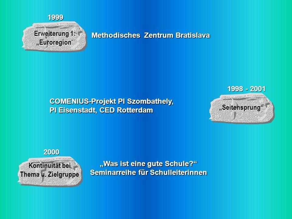 Was ist eine gute Schule? Seminarreihe für Schulleiterinnen Methodisches Zentrum Bratislava COMENIUS-Projekt PI Szombathely, PI Eisenstadt, CED Rotter