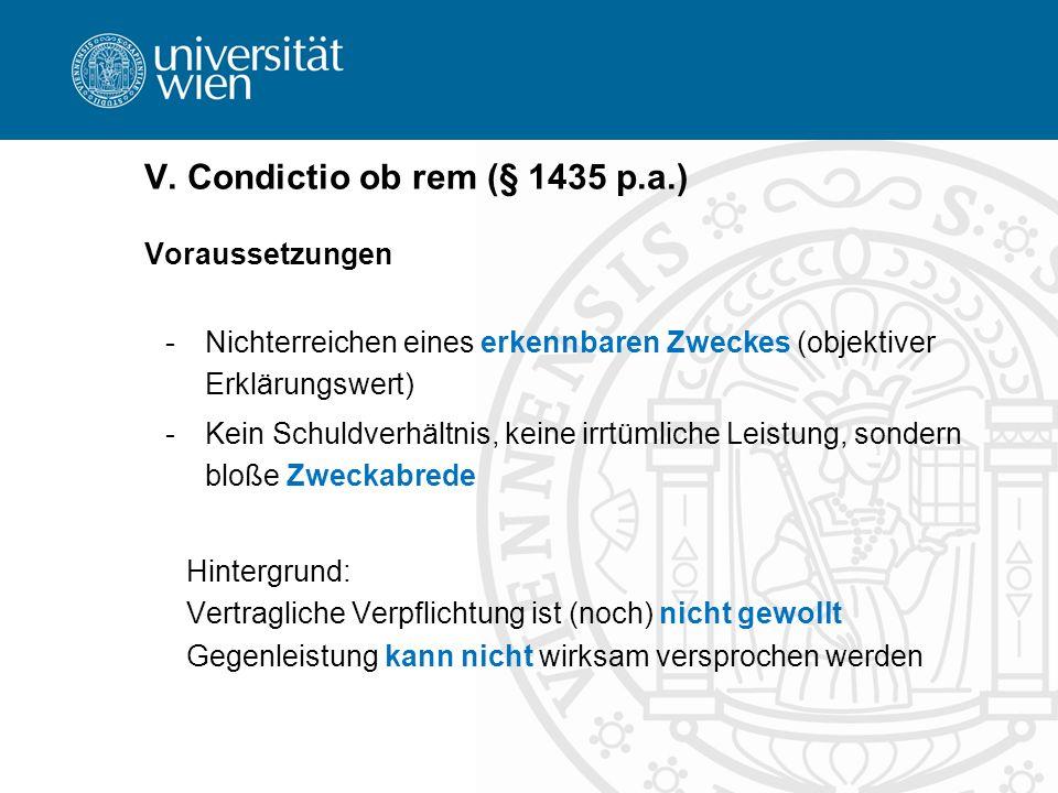 V. Condictio ob rem (§ 1435 p.a.) Voraussetzungen -Nichterreichen eines erkennbaren Zweckes (objektiver Erklärungswert) -Kein Schuldverhältnis, keine
