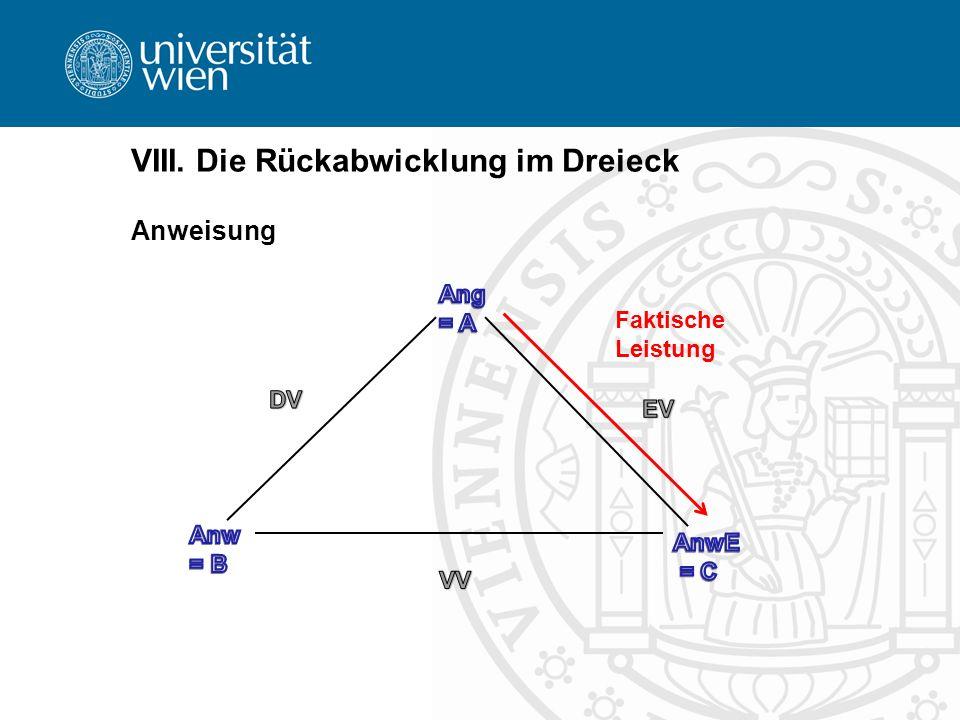 VIII. Die Rückabwicklung im Dreieck Anweisung Faktische Leistung