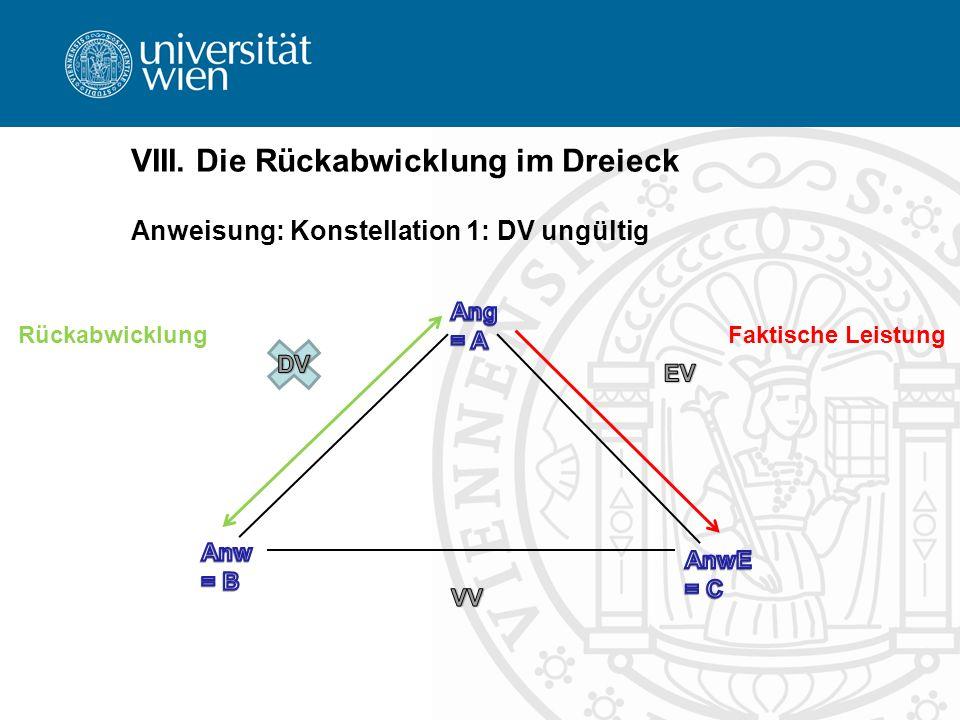 VIII. Die Rückabwicklung im Dreieck Anweisung: Konstellation 1: DV ungültig Faktische LeistungRückabwicklung