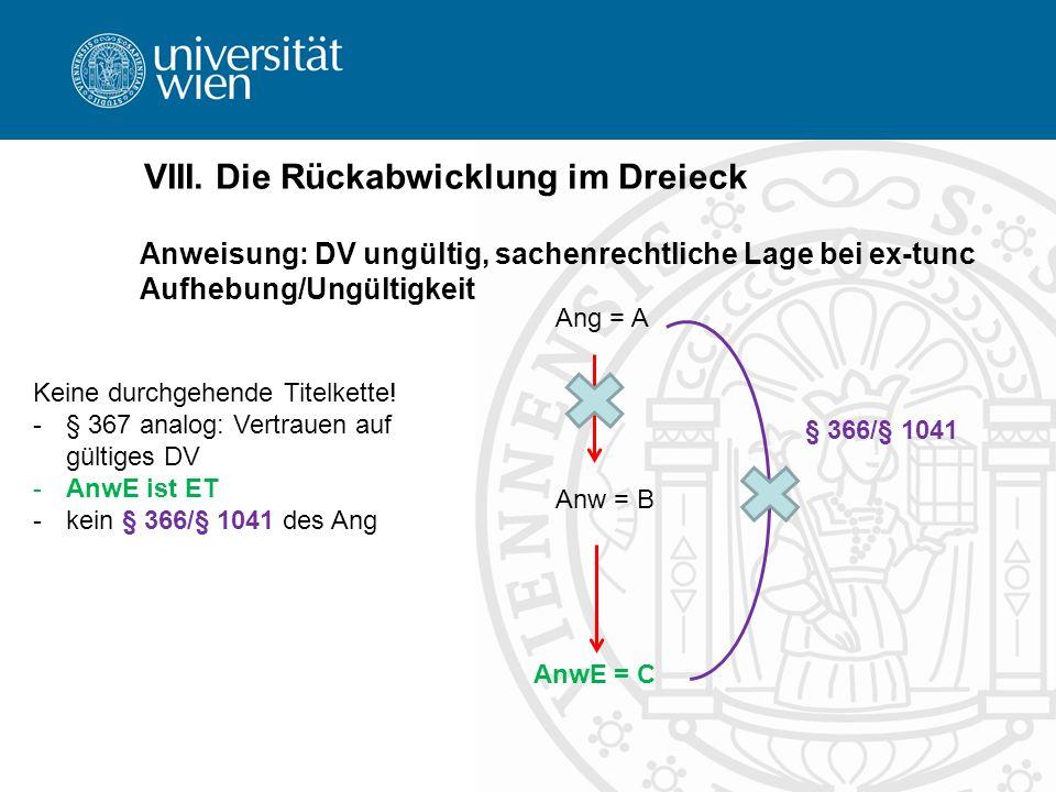 VIII. Die Rückabwicklung im Dreieck Anweisung: DV ungültig, sachenrechtliche Lage bei ex-tunc Aufhebung/Ungültigkeit Anw = B Ang = A AnwE = C Keine du