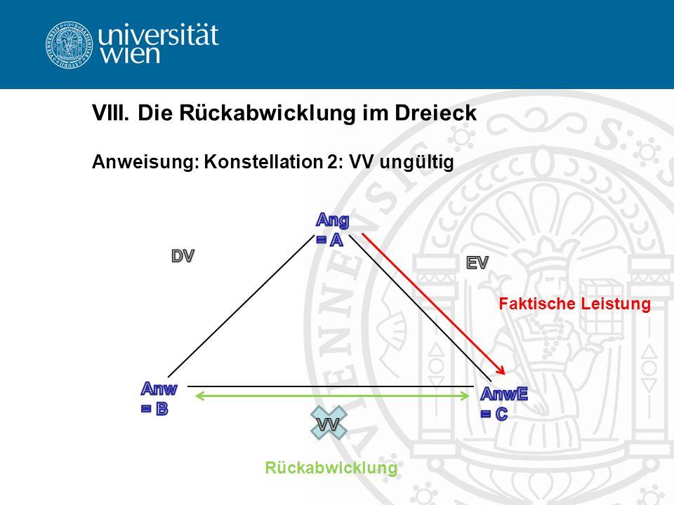 VIII. Die Rückabwicklung im Dreieck Anweisung: Konstellation 2: VV ungültig Faktische Leistung Rückabwicklung
