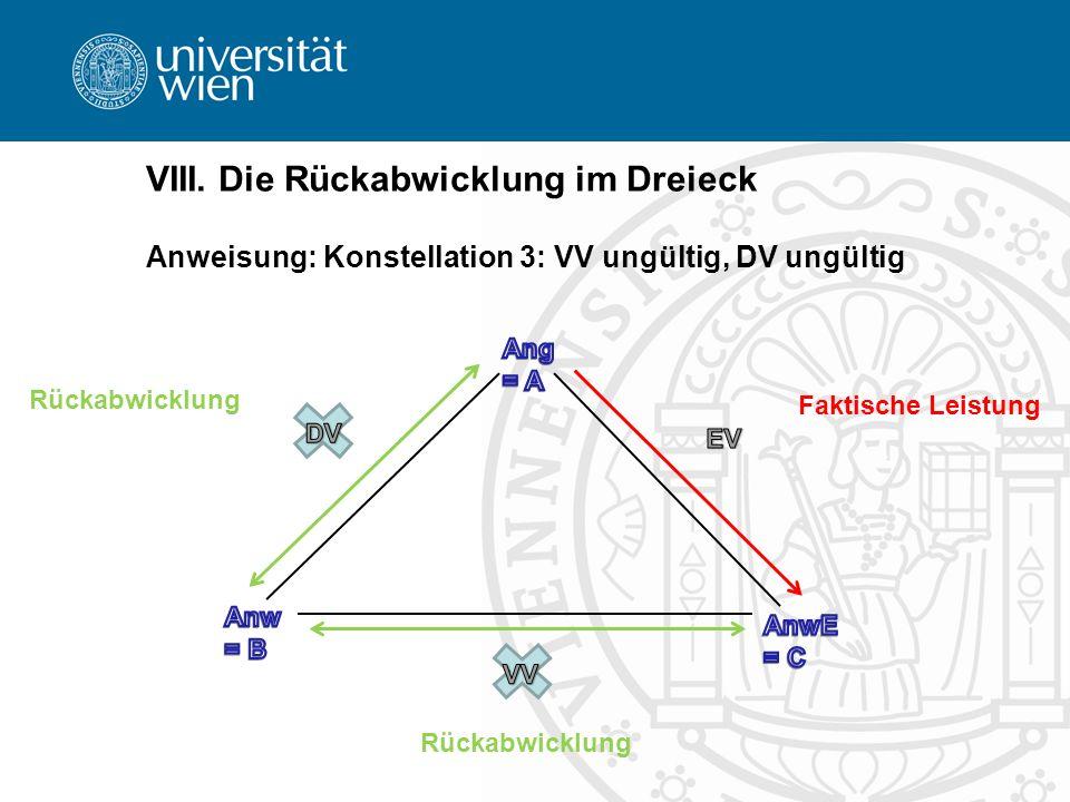 VIII. Die Rückabwicklung im Dreieck Anweisung: Konstellation 3: VV ungültig, DV ungültig Faktische Leistung Rückabwicklung