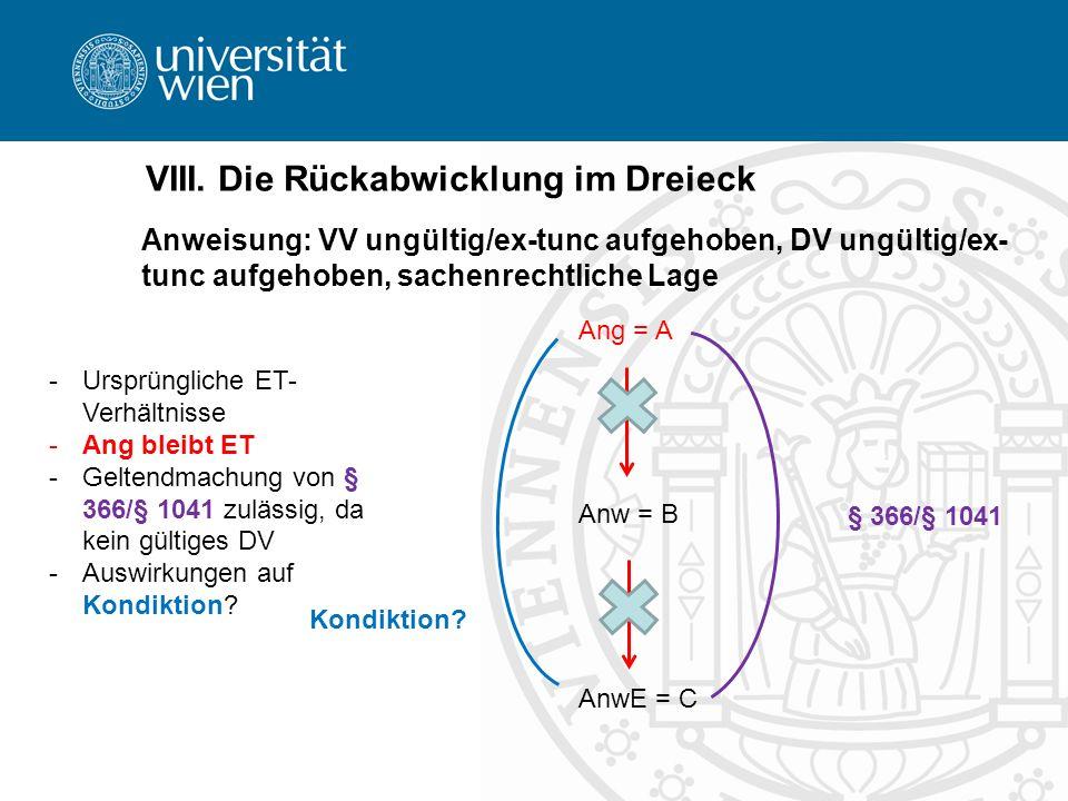 VIII. Die Rückabwicklung im Dreieck Anweisung: VV ungültig/ex-tunc aufgehoben, DV ungültig/ex- tunc aufgehoben, sachenrechtliche Lage Anw = B Ang = A