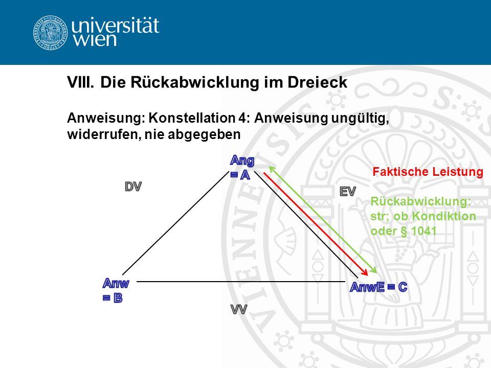 VIII. Die Rückabwicklung im Dreieck Anweisung: Konstellation 4: Anweisung ungültig, widerrufen, nie abgegeben Faktische Leistung Rückabwicklung: str;