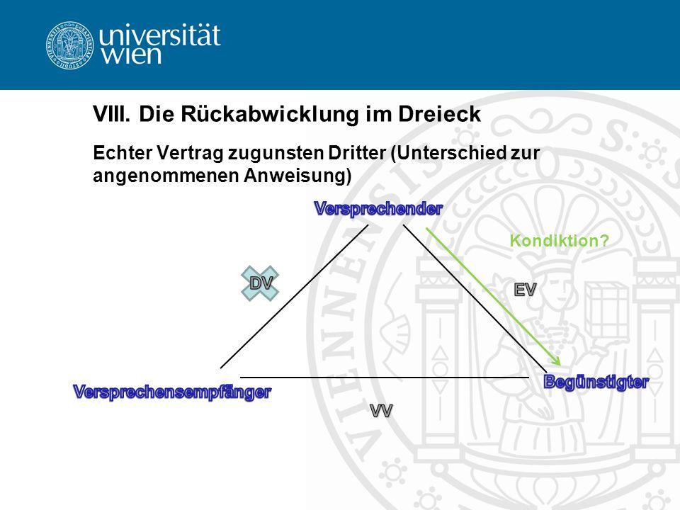 VIII. Die Rückabwicklung im Dreieck Echter Vertrag zugunsten Dritter (Unterschied zur angenommenen Anweisung) Kondiktion?