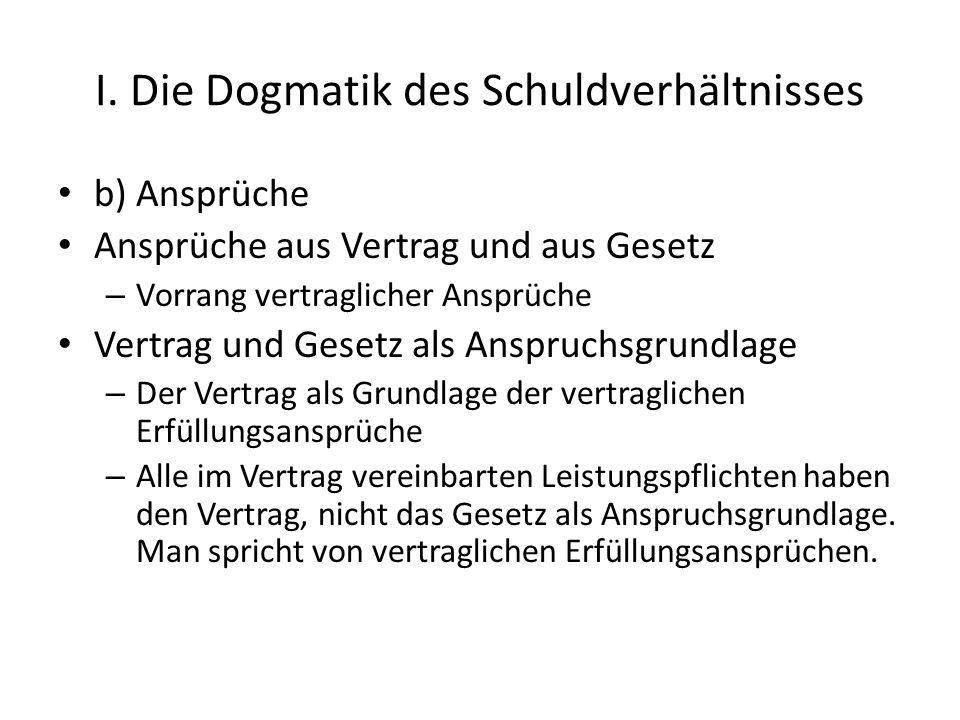I. Die Dogmatik des Schuldverhältnisses b) Ansprüche Ansprüche aus Vertrag und aus Gesetz – Vorrang vertraglicher Ansprüche Vertrag und Gesetz als Ans