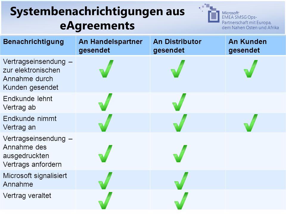EMEA SMSG Ops- Partnerschaft mit Europa, dem Nahen Osten und Afrika Systembenachrichtigungen aus eAgreements BenachrichtigungAn Handelspartner gesendet An Distributor gesendet An Kunden gesendet Vertragseinsendung – zur elektronischen Annahme durch Kunden gesendet Endkunde lehnt Vertrag ab Endkunde nimmt Vertrag an Vertragseinsendung – Annahme des ausgedruckten Vertrags anfordern Microsoft signalisiert Annahme Vertrag veraltet