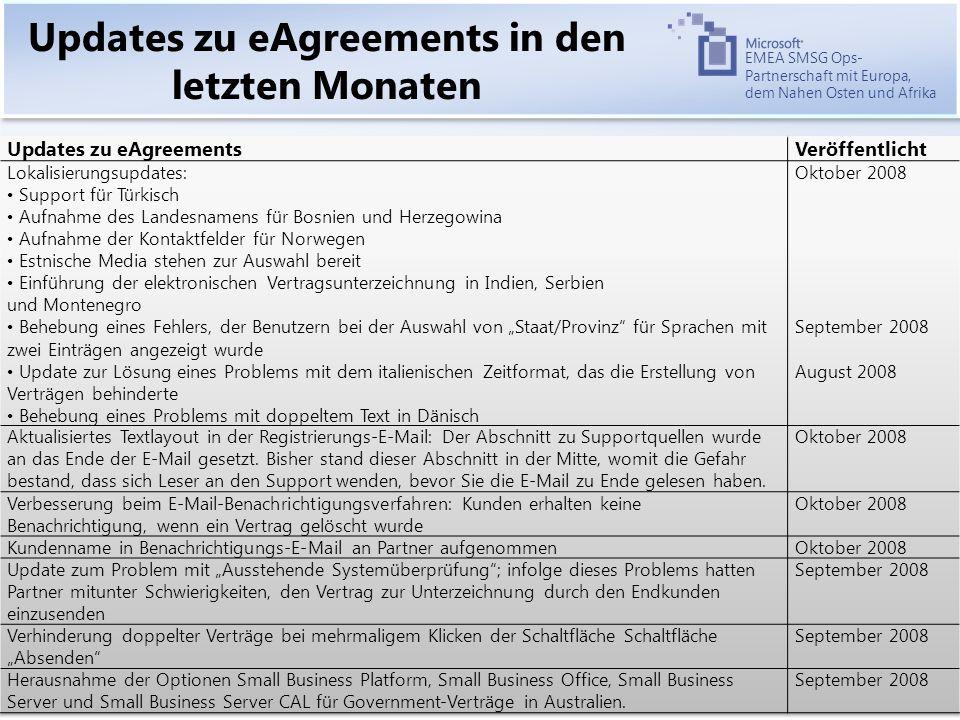 EMEA SMSG Ops- Partnerschaft mit Europa, dem Nahen Osten und Afrika Updates zu eAgreements in den letzten Monaten