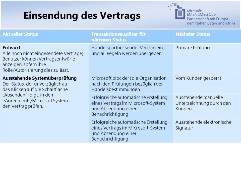 EMEA SMSG Ops- Partnerschaft mit Europa, dem Nahen Osten und Afrika Aktueller StatusTransaktionsauslöser für nächsten Status Nächster Status Entwurf Alle noch nicht eingesendete Verträge; Benutzer können Vertragsentwürfe anzeigen, sofern ihre Rolle/Autorisierung dies zulässt.