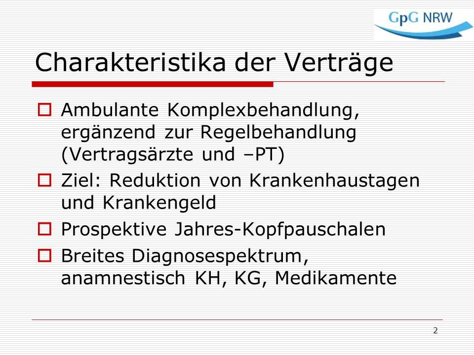 Charakteristika der Verträge Ambulante Komplexbehandlung, ergänzend zur Regelbehandlung (Vertragsärzte und –PT) Ziel: Reduktion von Krankenhaustagen u
