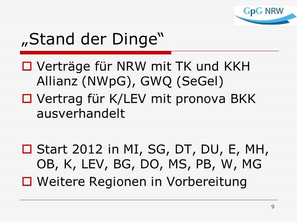 Stand der Dinge Verträge für NRW mit TK und KKH Allianz (NWpG), GWQ (SeGel) Vertrag für K/LEV mit pronova BKK ausverhandelt Start 2012 in MI, SG, DT,