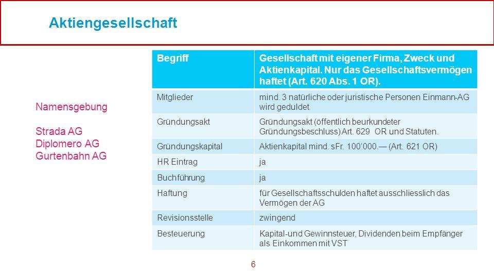 6 Aktiengesellschaft BegriffGesellschaft mit eigener Firma, Zweck und Aktienkapital. Nur das Gesellschaftsvermögen haftet (Art. 620 Abs. 1 OR). Mitgli