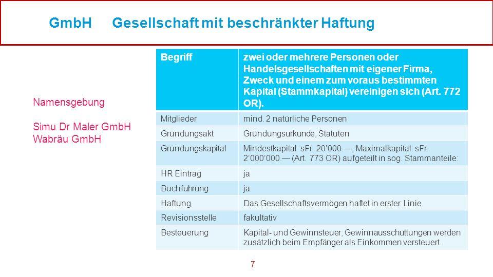 7 GmbH Gesellschaft mit beschränkter Haftung Begriffzwei oder mehrere Personen oder Handelsgesellschaften mit eigener Firma, Zweck und einem zum vorau
