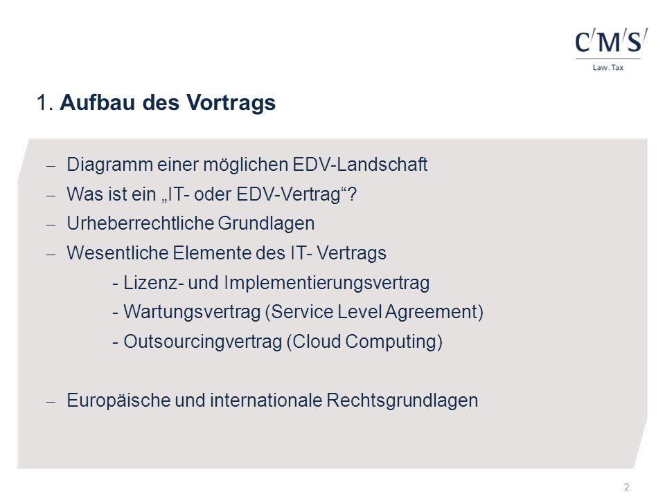 1. Aufbau des Vortrags Diagramm einer möglichen EDV-Landschaft Was ist ein IT- oder EDV-Vertrag? Urheberrechtliche Grundlagen Wesentliche Elemente des