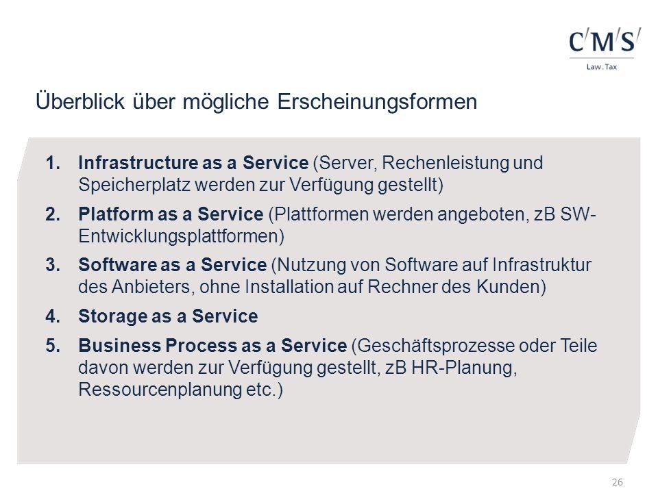 Überblick über mögliche Erscheinungsformen 1.Infrastructure as a Service (Server, Rechenleistung und Speicherplatz werden zur Verfügung gestellt) 2.Pl