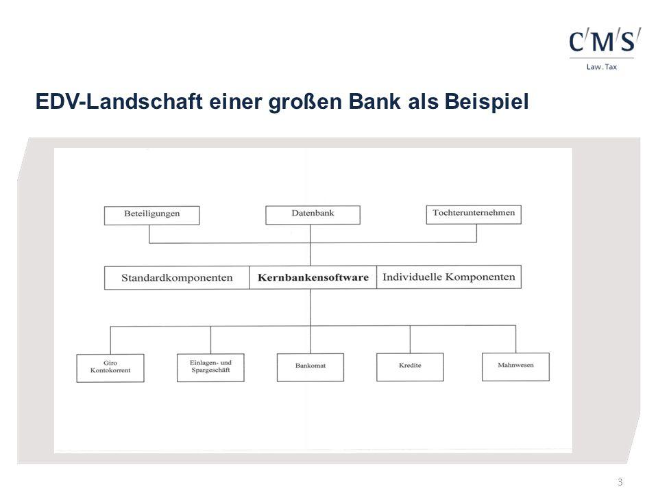 EDV-Landschaft einer großen Bank als Beispiel 3