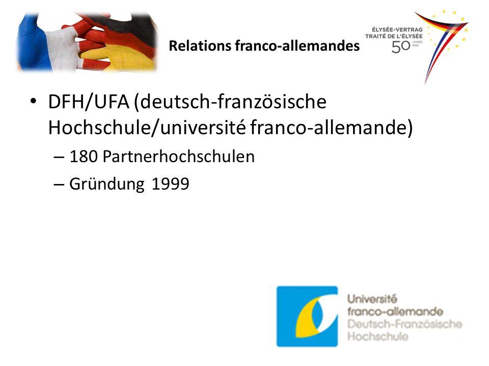 DFH/UFA (deutsch-französische Hochschule/université franco-allemande) – 180 Partnerhochschulen – Gründung 1999 Relations franco-allemandes
