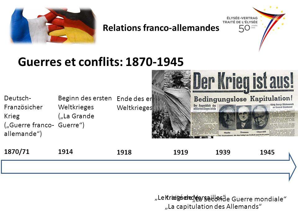 Guerres et conflits: 1870-1945 Deutsch- Französicher Krieg (Guerre franco- allemande) 1870/71 Beginn des ersten Weltkrieges (La Grande Guerre) 1914 En