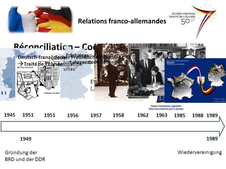 Traité de lÉlysée Hauptziele der deutsch-französischen Zusammenarbeit Vereinbarungen von regelmäßigen Treffen auf allen Ebenen Kooperationsfeld – Auswärtige Angelegenheiten – Verteidigung – Bildung und Jugend Relations franco-allemandes