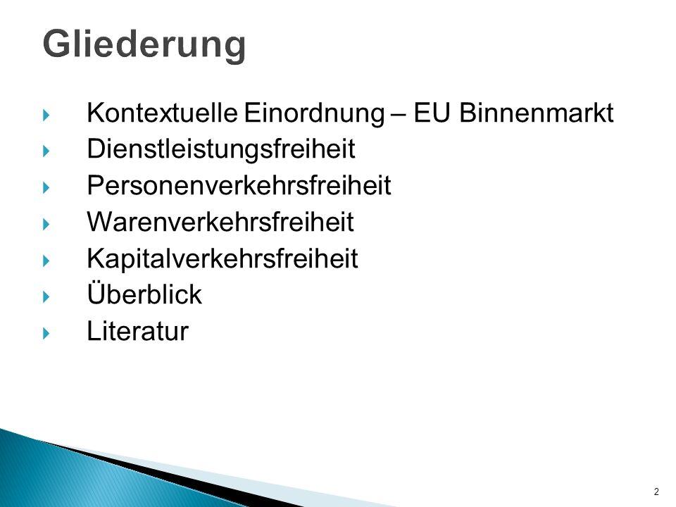 Kontextuelle Einordnung – EU Binnenmarkt Dienstleistungsfreiheit Personenverkehrsfreiheit Warenverkehrsfreiheit Kapitalverkehrsfreiheit Überblick Lite