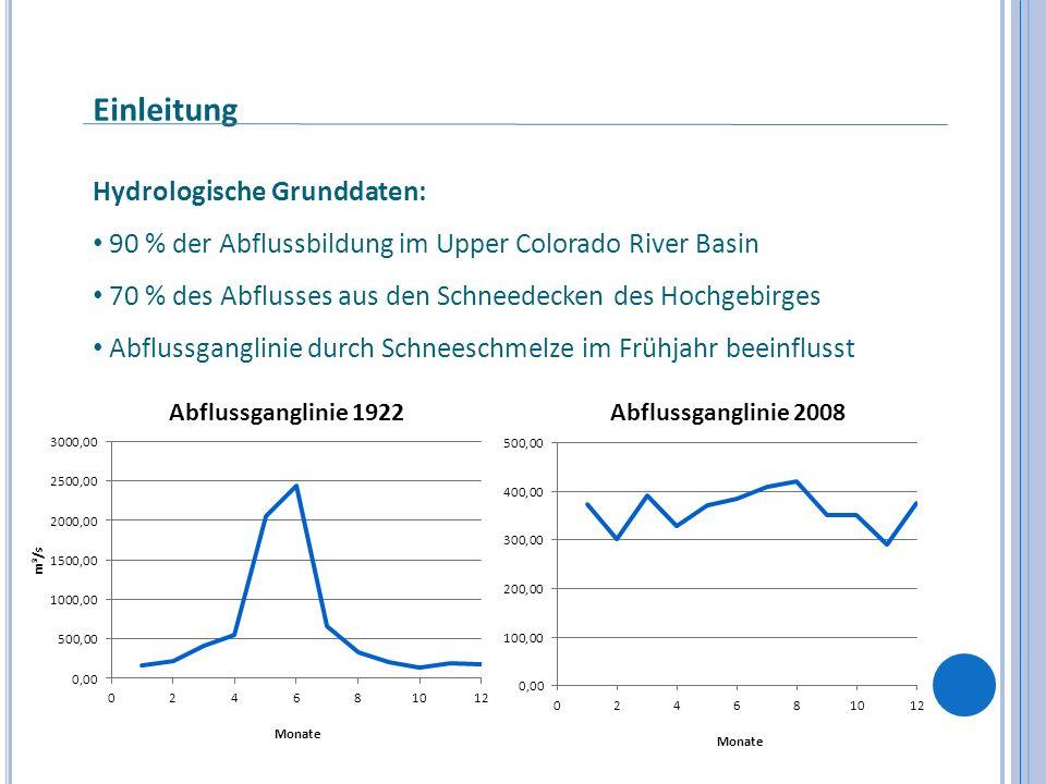 Einleitung Hydrologische Grunddaten: 90 % der Abflussbildung im Upper Colorado River Basin 70 % des Abflusses aus den Schneedecken des Hochgebirges Ab